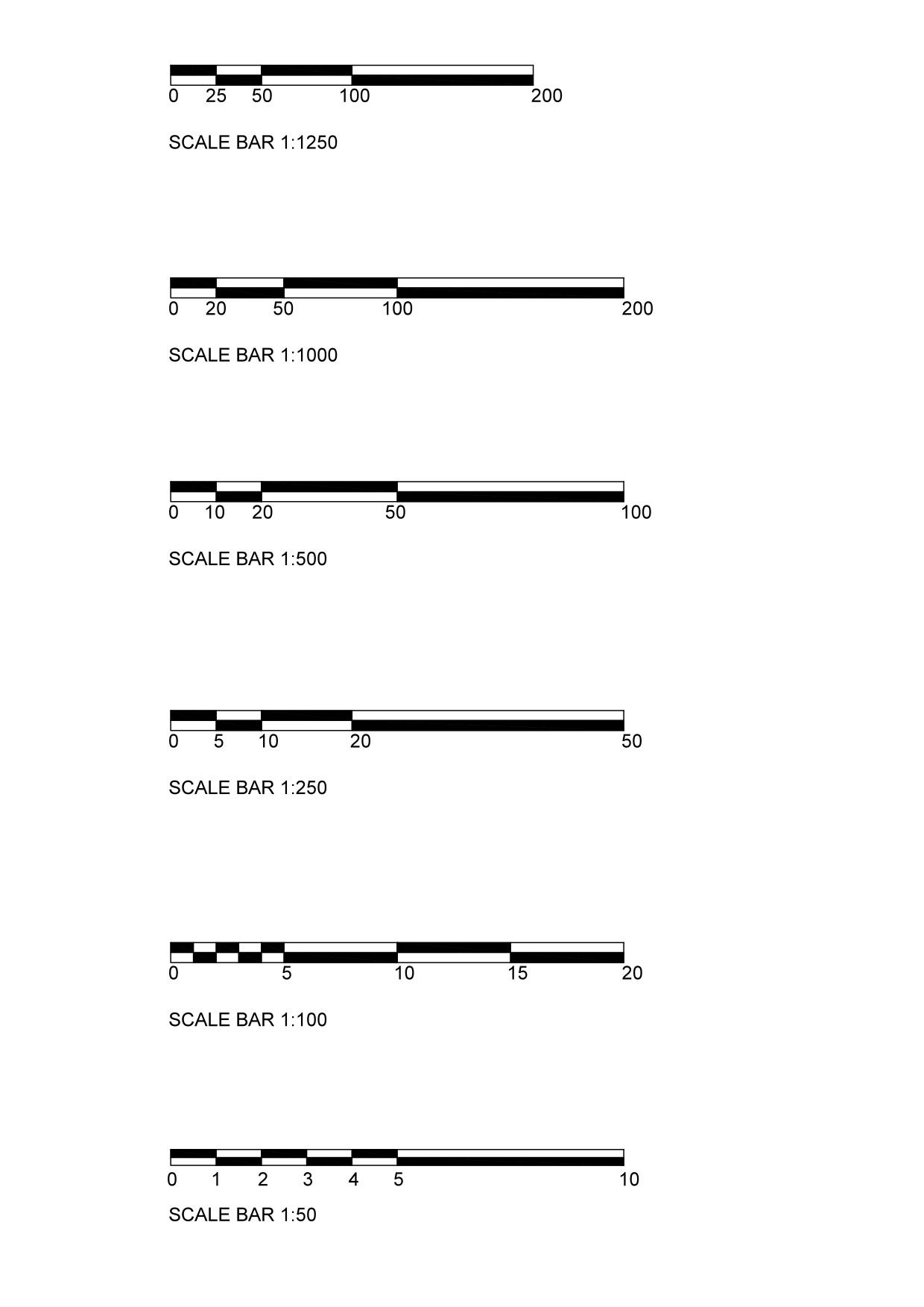 75 Feet To Meters Free Cad Blocks Scale Bars