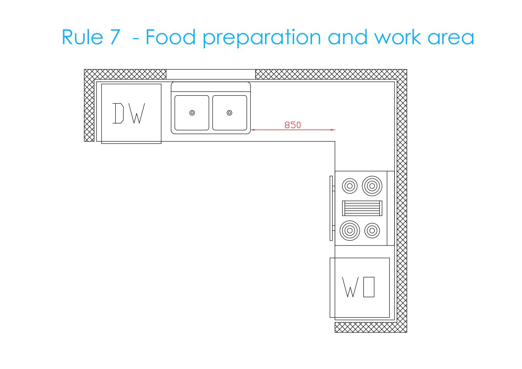 Kitchen Design Rules Of Thumb First In Architecture First In Architecture