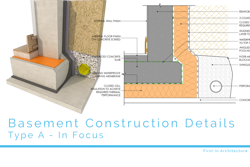 Basement construction details first in architecture for Basement foundation construction