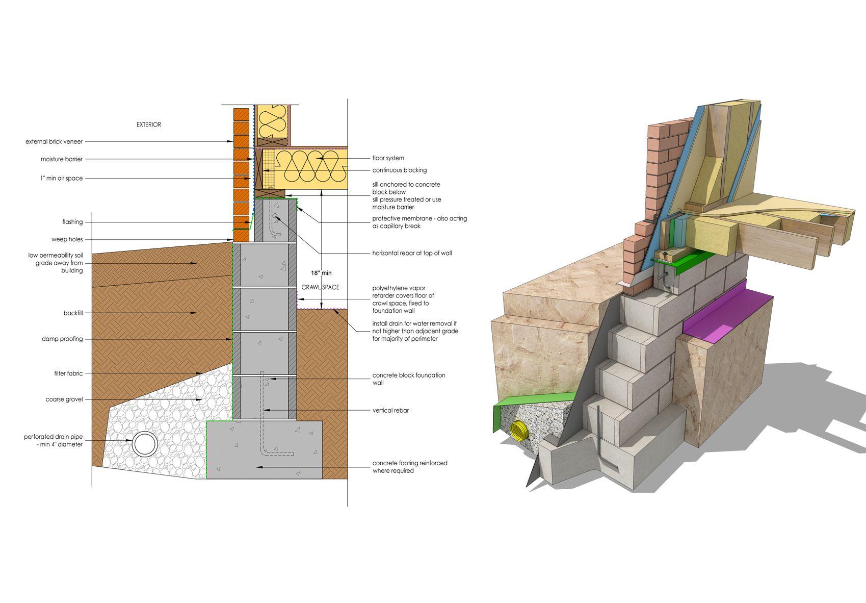 architectural construction details pdf kalzip construction details