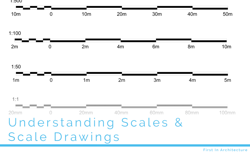understanding scales and scale drawings a guide