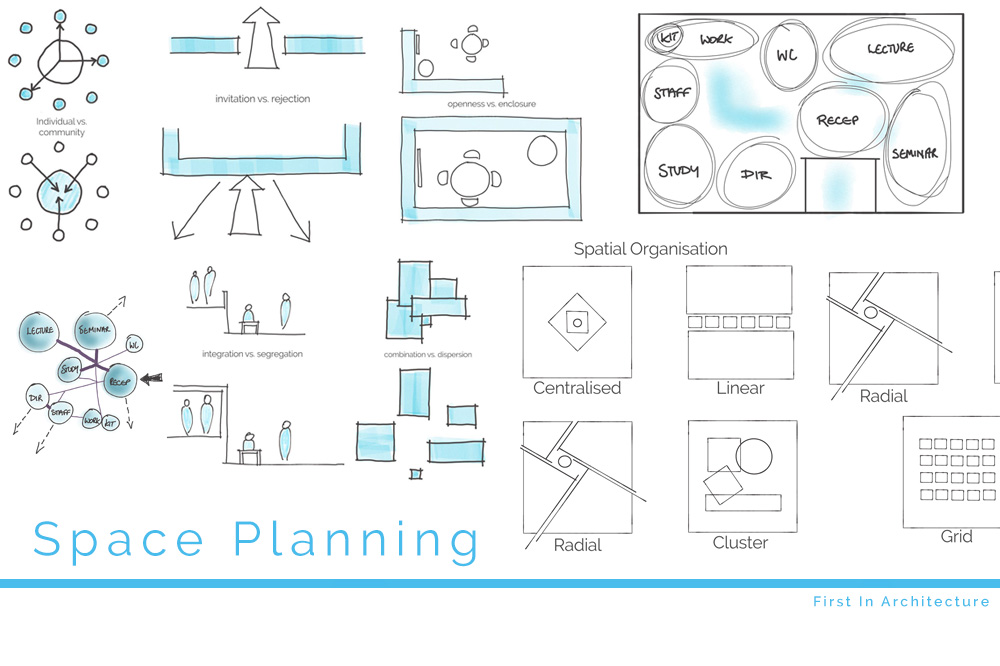 Space planning basics for Space planning software